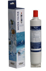 water filter category